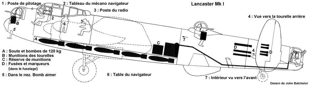 Lancasterll841 for Plan betton